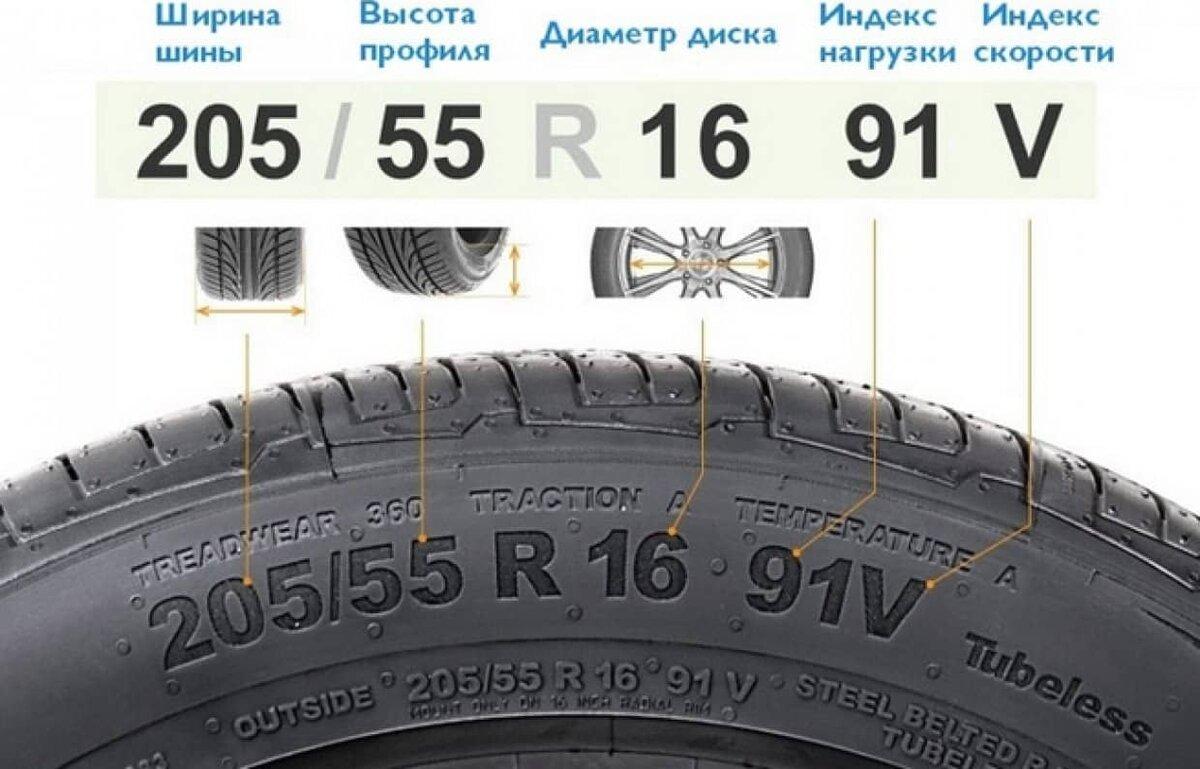Параметры выбора и покупки автомобильных шин